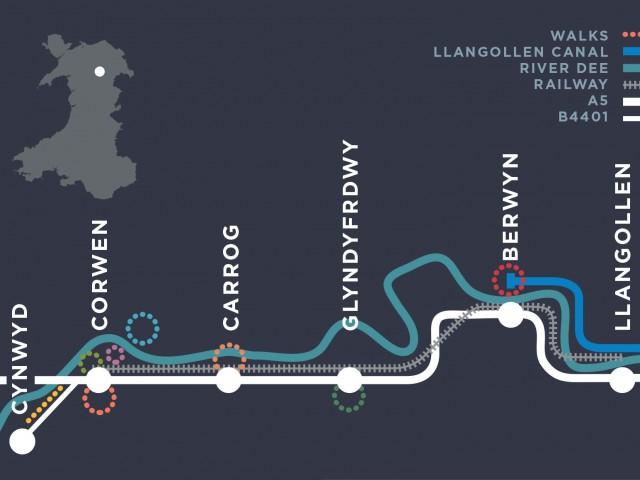 Underground style route map