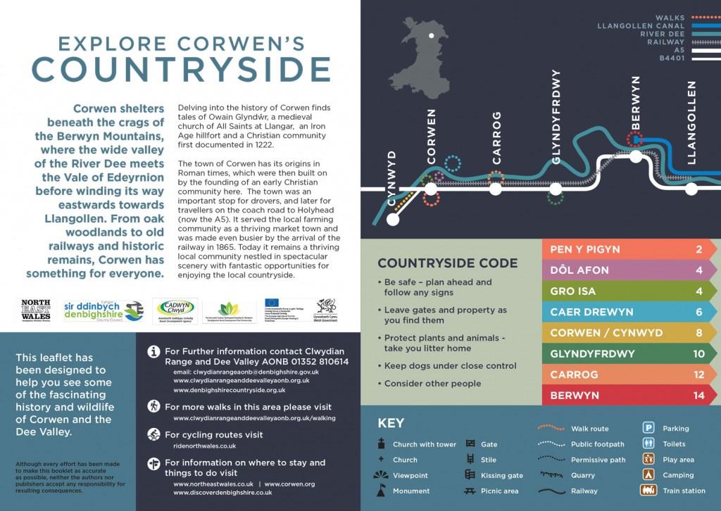 Discovering-Corwen-INSIDE