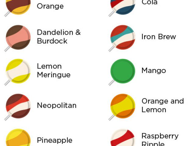 Lolly-lover's Guide to Joseph Dobson's Mega Lolly flavours