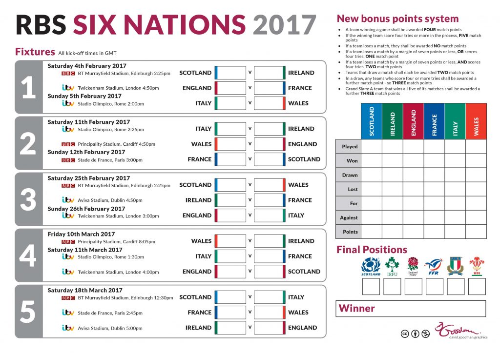 A3-Rugby-Six-Nations-wallchart-2017