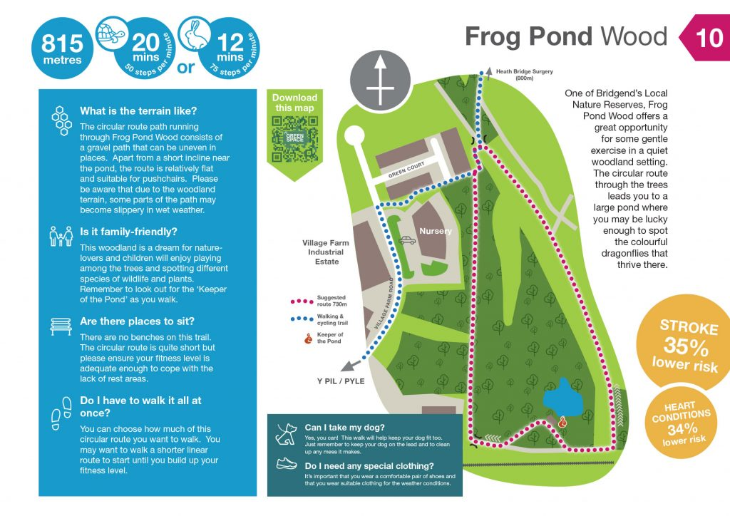 Wellbeing-maps-10-Frog-Pond-Wood