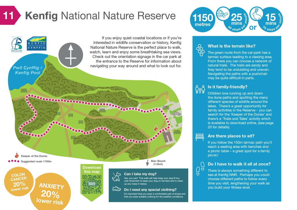 Wellbeing-maps-11-Kenfig-National-Reserve