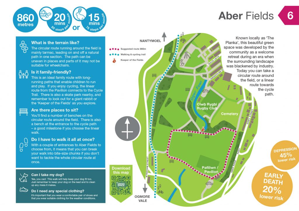 Wellbeing-maps-6-Aber-Fields