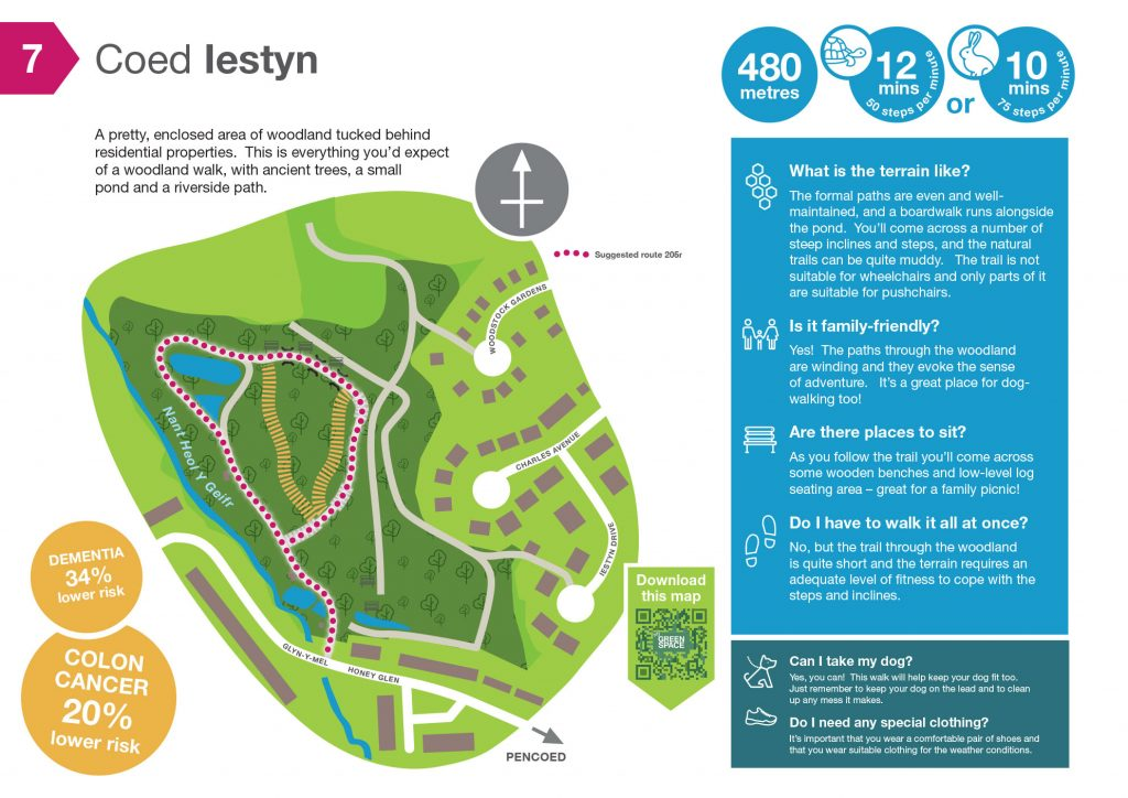 Wellbeing-maps-7-Coed-Iestyn