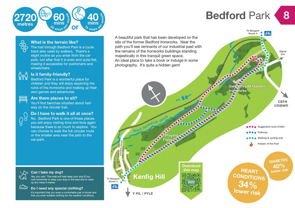 Wellbeing-maps-8-Bedford-Park