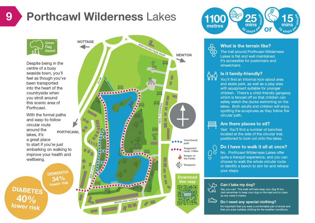 Wellbeing-maps-9-Porthcawl-Wilderness-Lakes