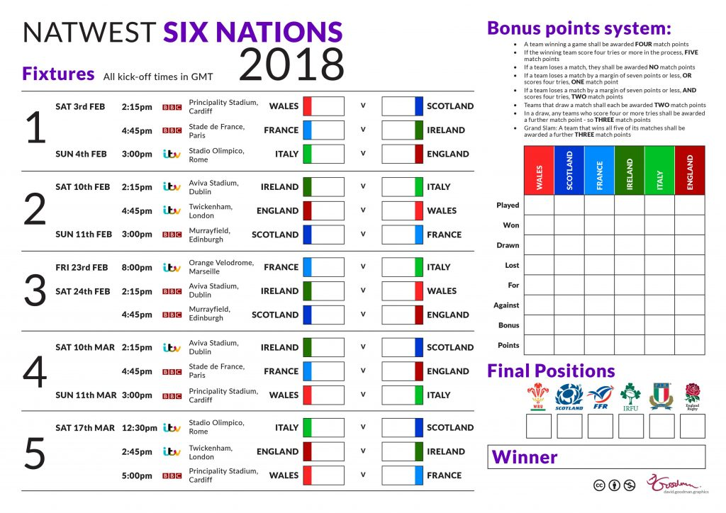A3-Rugby-Six-Nations-wallchart-2018